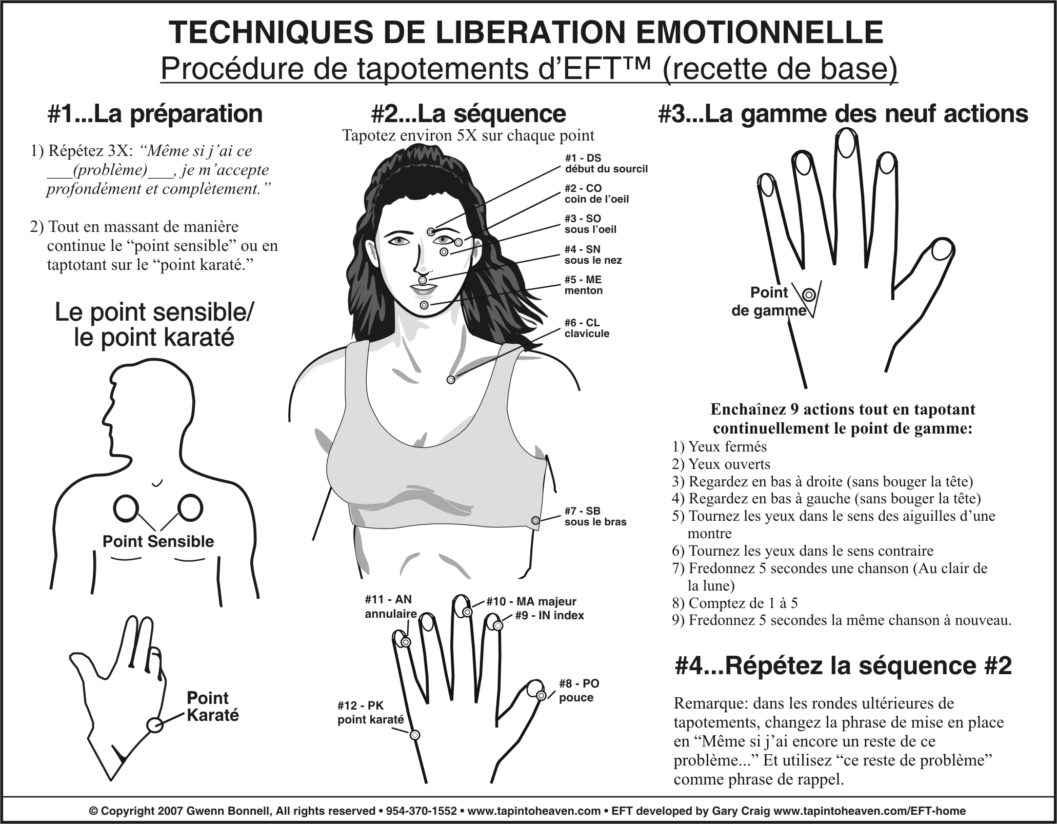 Tapintoheaven com eft tapping charts